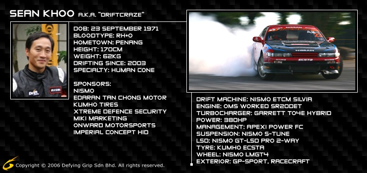 Drifting Events in Malaysia