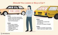 car ownership